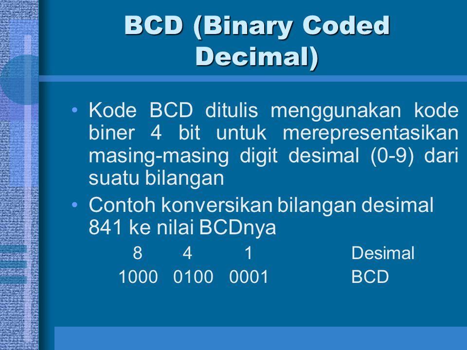 (Lanjutan) BCD Contoh konversikan bilangan BCD 0110 0101 0111 ke bilangan desimal Jawab : 0110 0101 0111 BCD 6 5 7Desimal