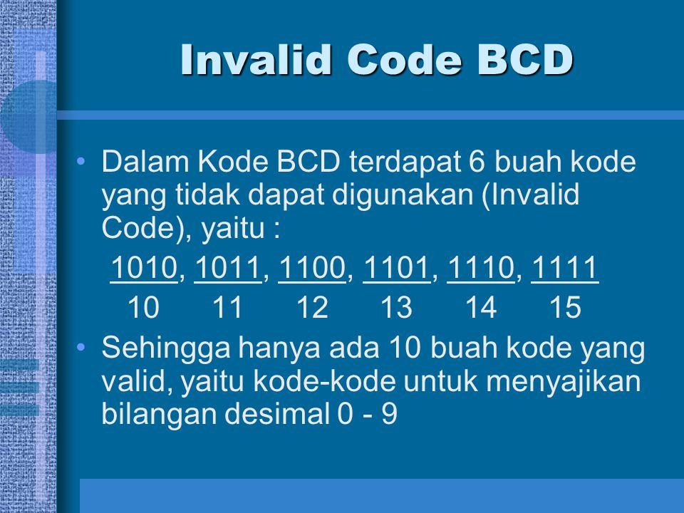 Kode Excess-3 (XS-3) Untuk menyusun kode XS-3 dari suatu bilangan desimal, masing-masing digit dari suatu bilangan desimal ditambah dengan 3, kemudian hasilnya dikonversi seperti BCD Contoh konversi bilangan desimal ke XS-3 –Ubah bilangan desimal 11 ke kode XS-3 25Desimal 3 +3 + 58 0101 1000XS-3