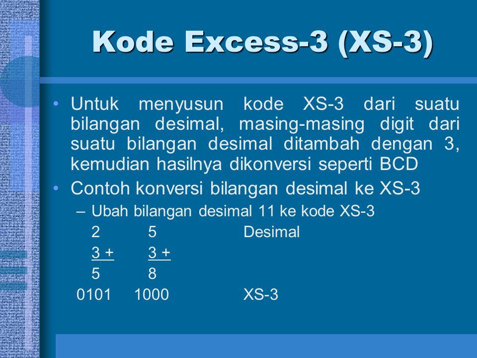 (Lanjutan) Kode Excess-3 (XS-3) Contoh konversi XS-3 0101 1000 1010 ke desimal 0101 1000 1010XS-3 5 8 10 3 - 3 - 3 – 2 5 7Desimal