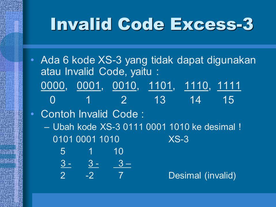Kode Gray Kode Gray biasanya digunakan sebagai data yang menunjukkan posisi dari suatu poros mesin yang berputar Contoh konversi bilangan desimal 13 ke kode Gray :