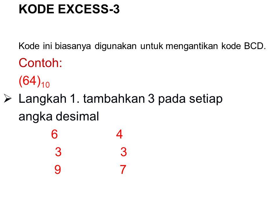 KODE EXCESS-3 Kode ini biasanya digunakan untuk mengantikan kode BCD.