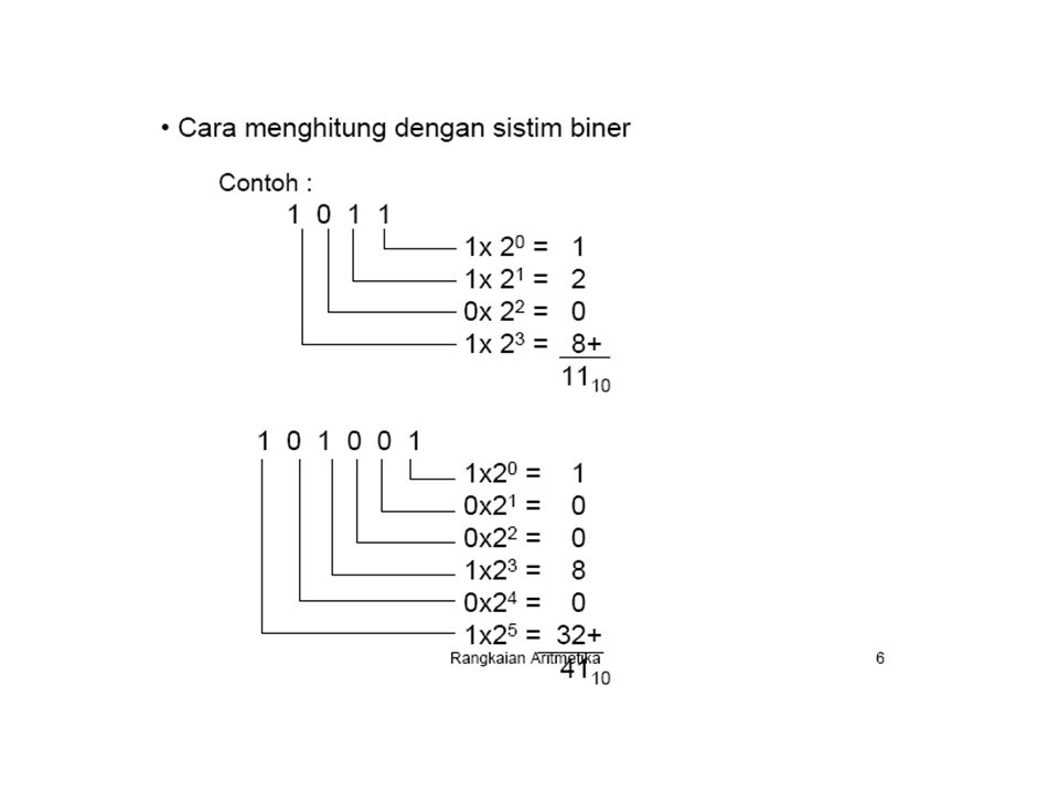 5).Selanjutnya, tambahkan 2 bit terakhir pada bilangan biner, dg mengabaikan setiap bawaan.