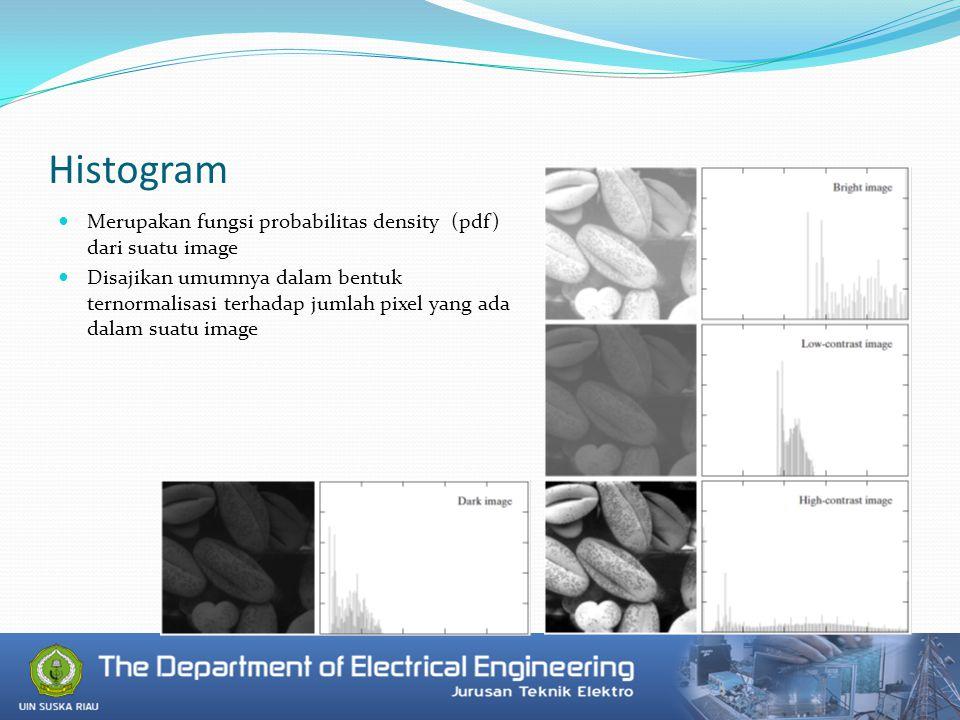 Histogram Merupakan fungsi probabilitas density (pdf) dari suatu image Disajikan umumnya dalam bentuk ternormalisasi terhadap jumlah pixel yang ada dalam suatu image