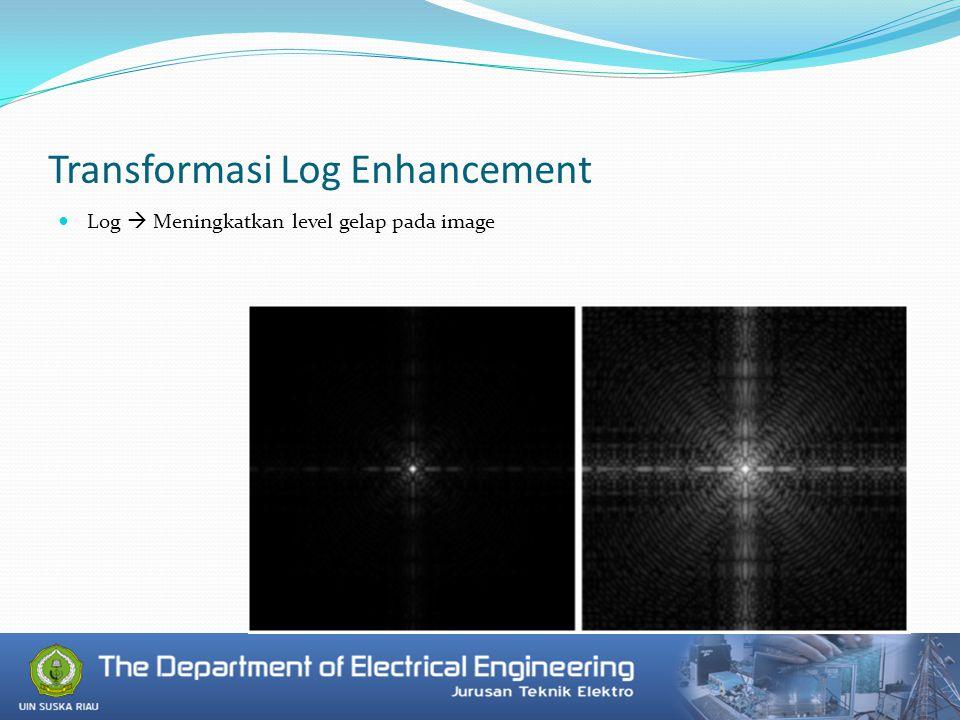 Log Enhancement Pangkat pada persamaan menunjukkan level Gamma Prosess phenomena  Gamma correction