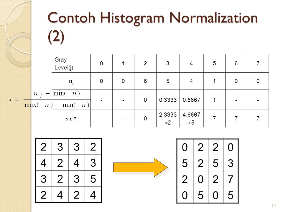 Contoh Histogram Normalization (2) 13 Gray Level(j) 01234567 njnj 00654100 --00.33330.66671-- s x 7 --0 2.3333  2 4.6667  5 777 2332 4243 3235 2424 0220 5253 2027 0505