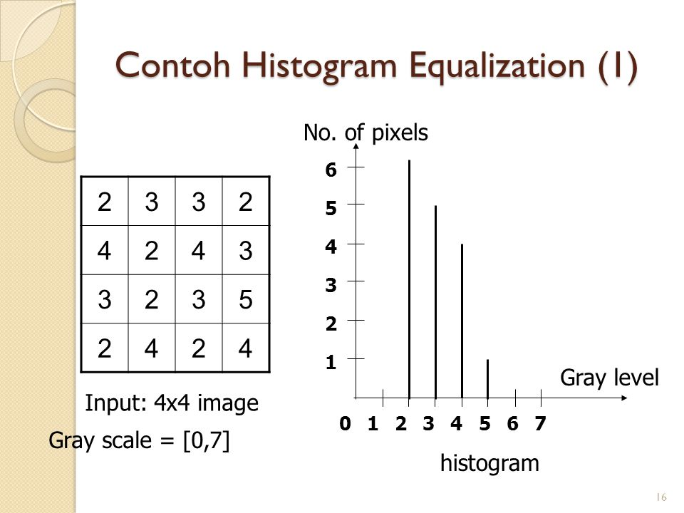 Contoh Histogram Equalization (1) 16 Input: 4x4 image Gray scale = [0,7] histogram 01 1 2 2 3 3 4 4 5 5 6 6 7 No.