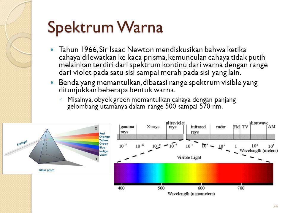 Spektrum Warna Tahun 1966, Sir Isaac Newton mendiskusikan bahwa ketika cahaya dilewatkan ke kaca prisma, kemunculan cahaya tidak putih melainkan terdi