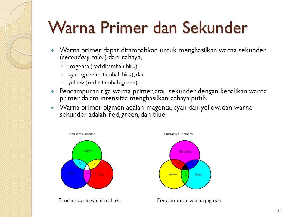 Warna Primer dan Sekunder Warna primer dapat ditambahkan untuk menghasilkan warna sekunder (secondary color) dari cahaya, ◦ magenta (red ditambah biru), ◦ cyan (green ditambah biru), dan ◦ yellow (red ditambah green).