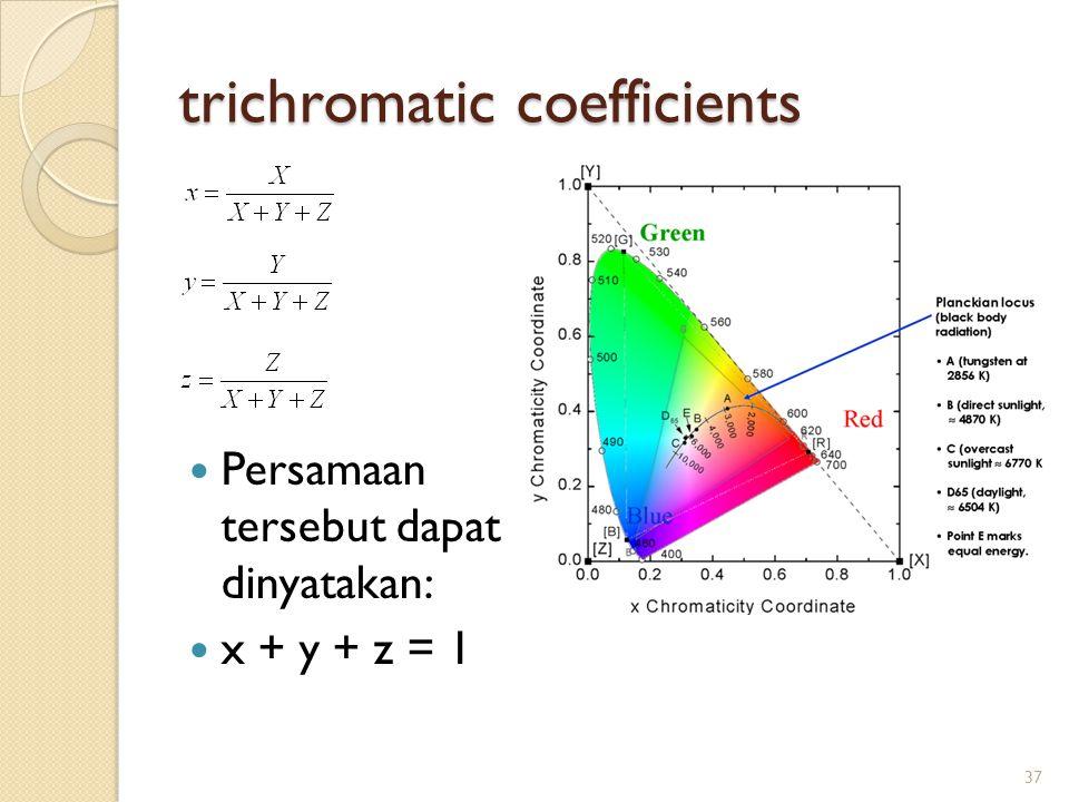 trichromatic coefficients Persamaan tersebut dapat dinyatakan: x + y + z = 1 37