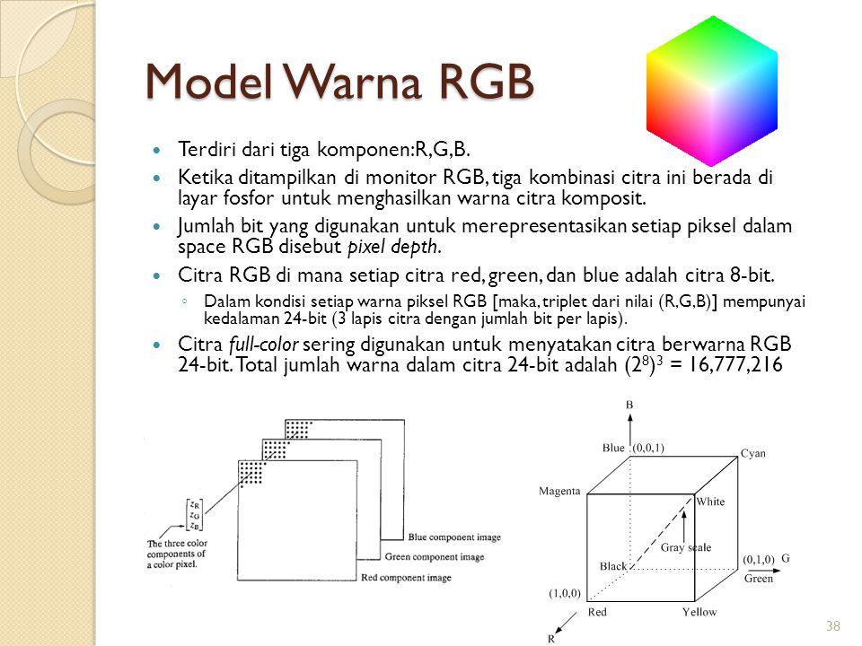 Model Warna RGB Terdiri dari tiga komponen:R,G,B. Ketika ditampilkan di monitor RGB, tiga kombinasi citra ini berada di layar fosfor untuk menghasilka