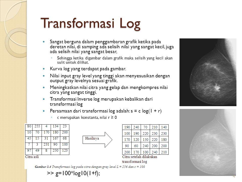 Transformasi Power-Law Bentuk dasar: s = cr  ◦ c dan  merupakan konstanta positif.