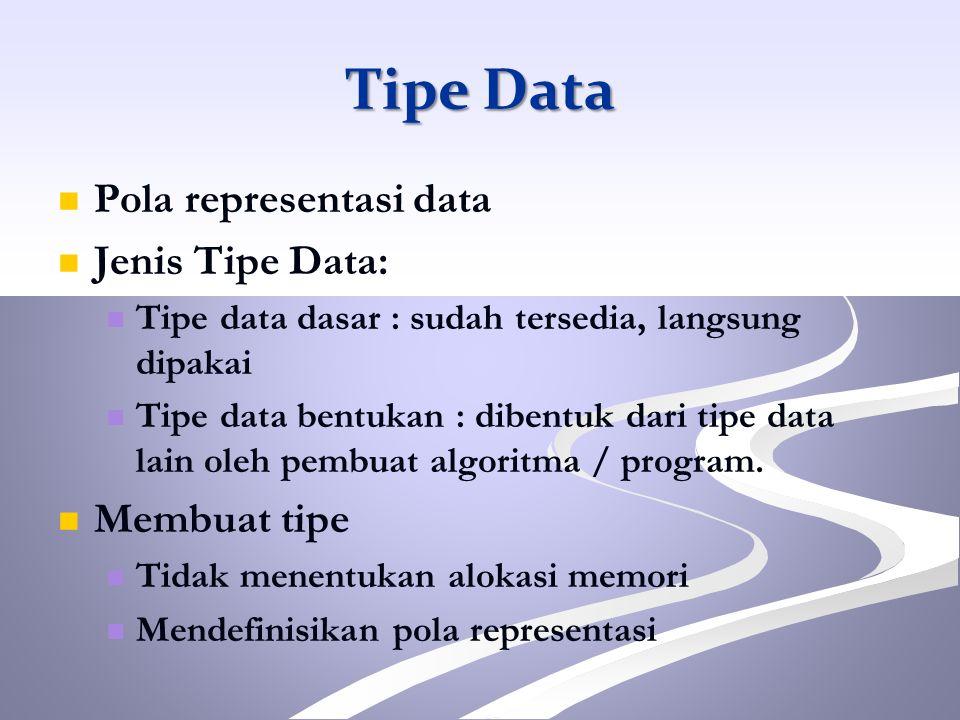 Pola representasi data Jenis Tipe Data: Tipe data dasar : sudah tersedia, langsung dipakai Tipe data bentukan : dibentuk dari tipe data lain oleh pemb