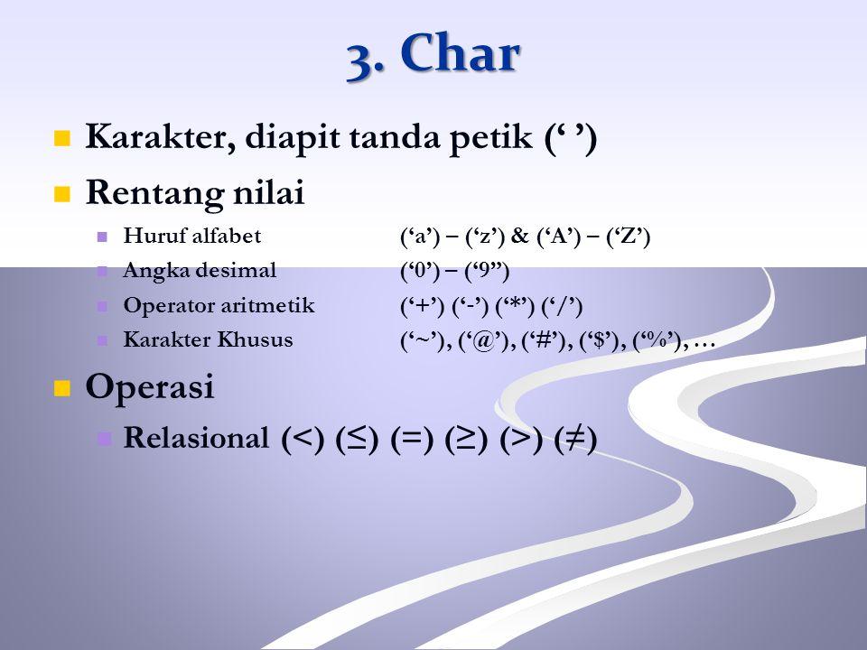 """Karakter, diapit tanda petik (' ') Rentang nilai Huruf alfabet ('a') – ('z') & ('A') – ('Z') Angka desimal ('0') – ('9"""") Operator aritmetik ('+') (' ‐"""