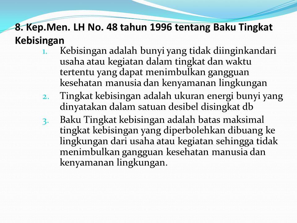 8. Kep.Men. LH No. 48 tahun 1996 tentang Baku Tingkat Kebisingan 1. Kebisingan adalah bunyi yang tidak diinginkandari usaha atau kegiatan dalam tingka