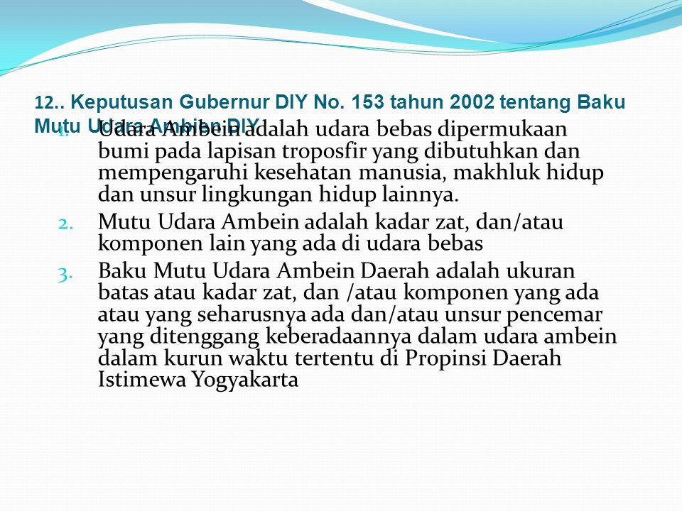 12.. Keputusan Gubernur DIY No. 153 tahun 2002 tentang Baku Mutu Udara Ambien DIY 1. Udara Ambein adalah udara bebas dipermukaan bumi pada lapisan tro