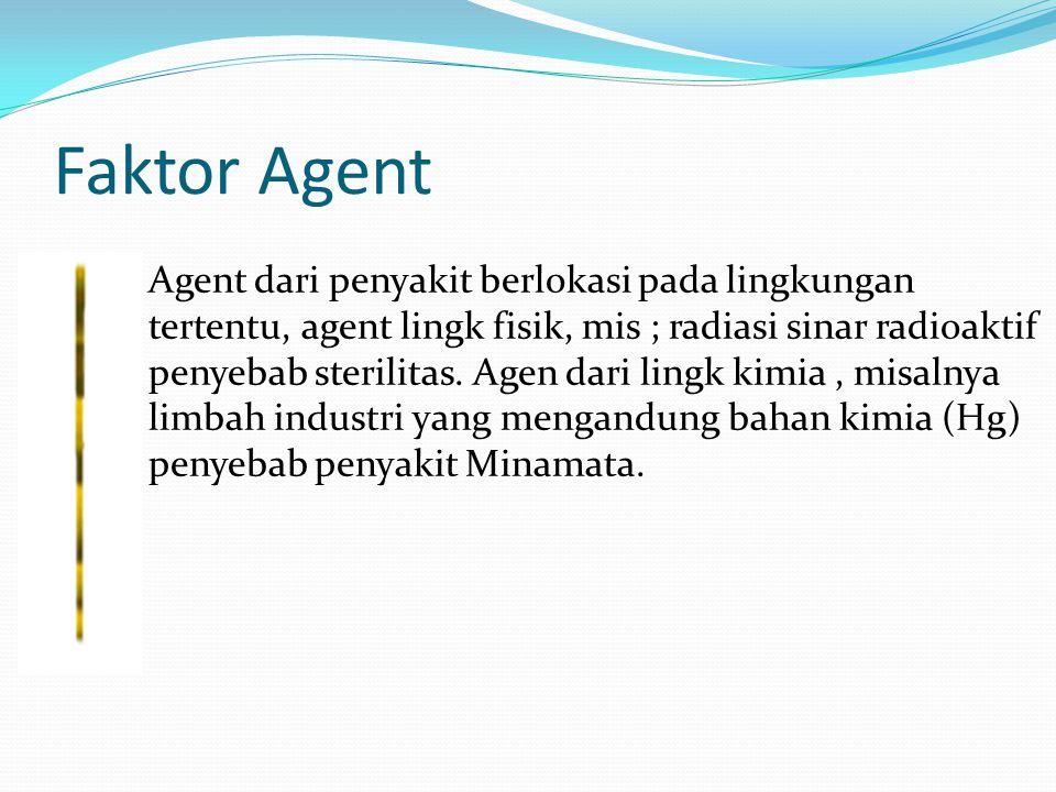 Faktor Agent Agent dari penyakit berlokasi pada lingkungan tertentu, agent lingk fisik, mis ; radiasi sinar radioaktif penyebab sterilitas. Agen dari