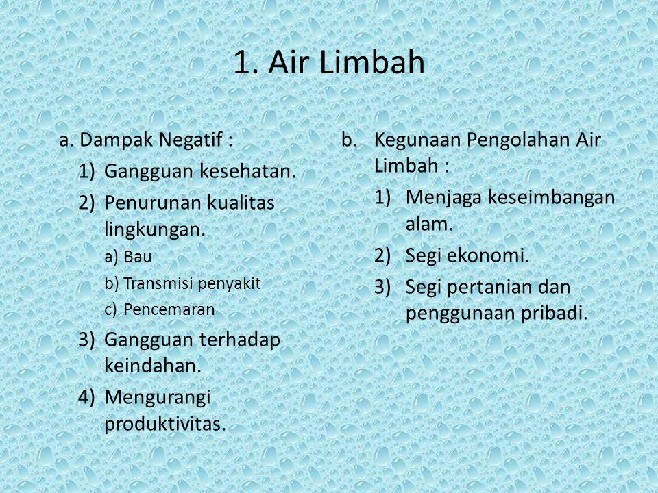 1. Air Limbah a. Dampak Negatif : 1)Gangguan kesehatan. 2)Penurunan kualitas lingkungan. a)Bau b)Transmisi penyakit c)Pencemaran 3)Gangguan terhadap k
