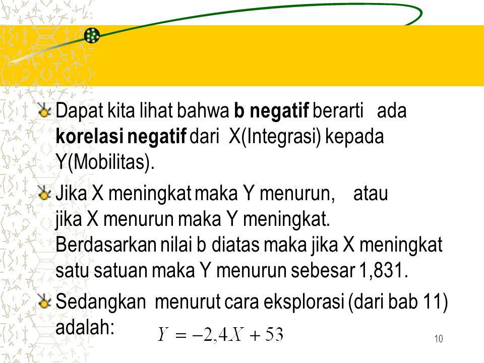 10 Dapat kita lihat bahwa b negatif berarti ada korelasi negatif dari X(Integrasi) kepada Y(Mobilitas). Jika X meningkat maka Y menurun, atau jika X m