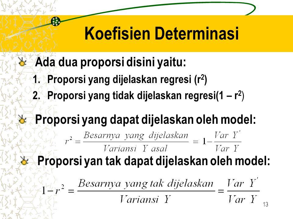 13 Koefisien Determinasi Ada dua proporsi disini yaitu: 1.Proporsi yang dijelaskan regresi (r 2 ) 2.Proporsi yang tidak dijelaskan regresi(1 – r 2 ) P