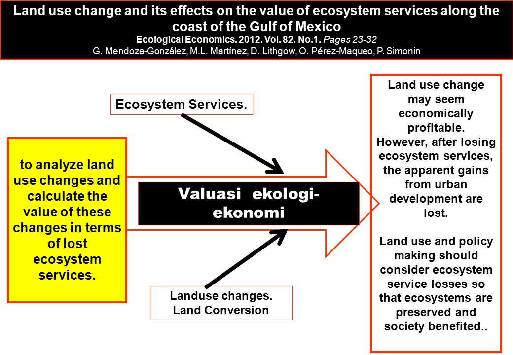 Ecosystem Services. Landuse changes. Land Conversion Valuasi ekologi- ekonomi Land use change and its effects on the value of ecosystem services along
