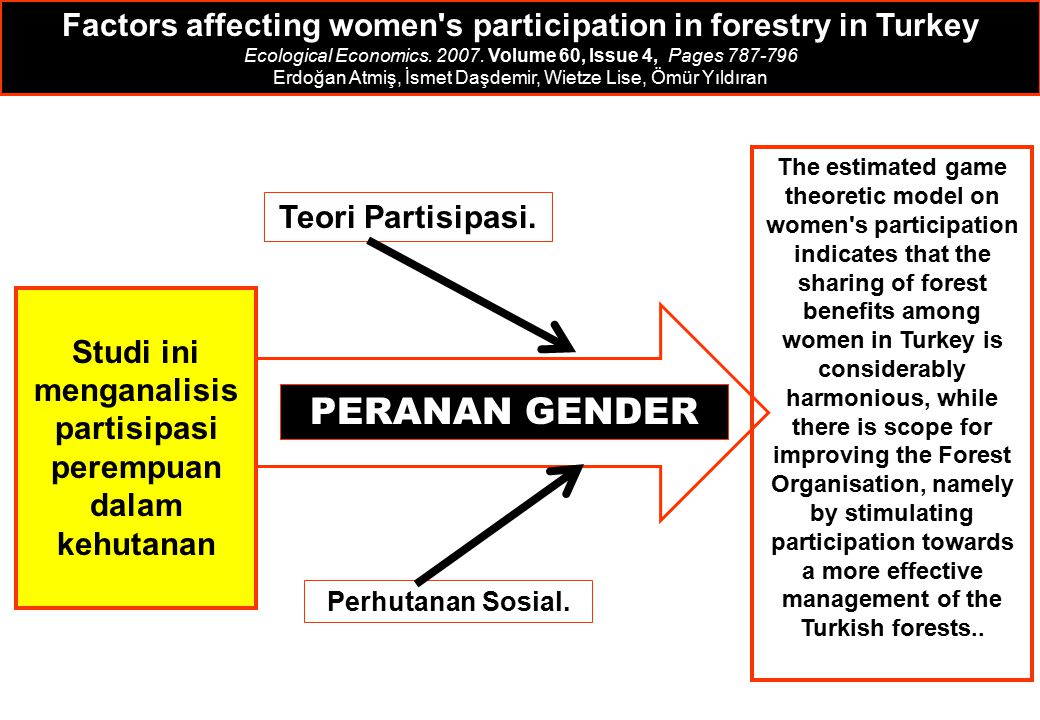 Teori Partisipasi. Perhutanan Sosial. PERANAN GENDER Factors affecting women's participation in forestry in Turkey Ecological Economics. 2007. Volume