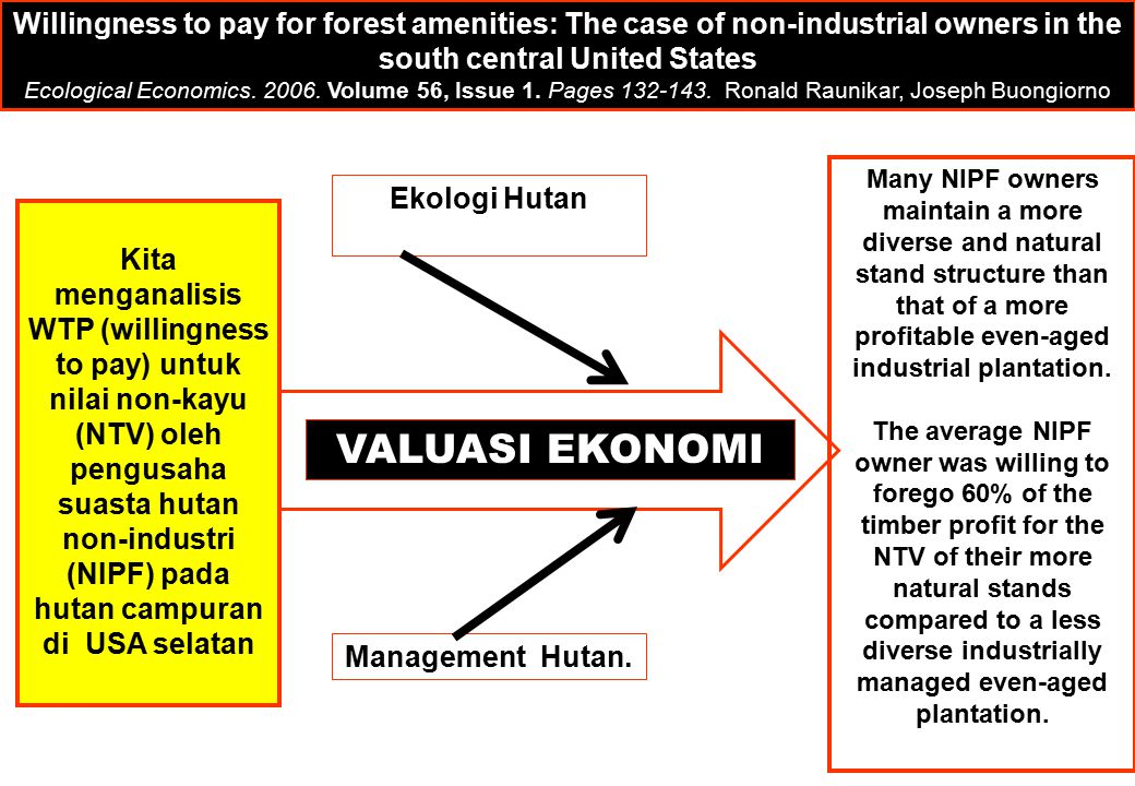 Ekologi Hutan Management Hutan. VALUASI EKONOMI Willingness to pay for forest amenities: The case of non-industrial owners in the south central United