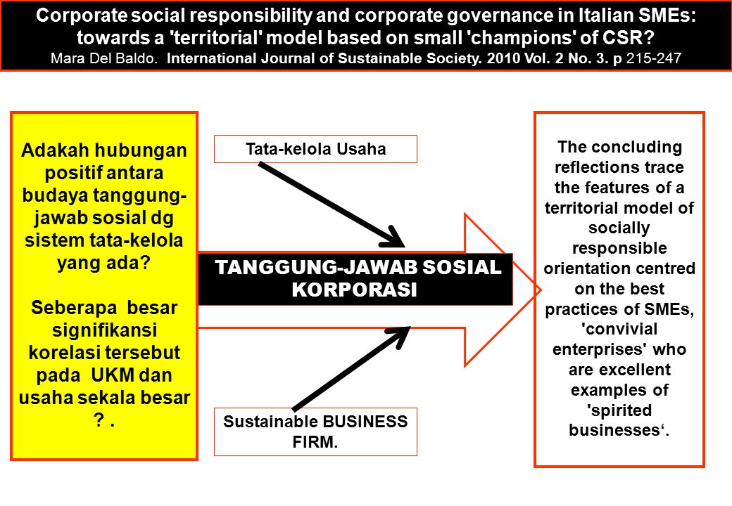 Tata-kelola Usaha Sustainable BUSINESS FIRM. TANGGUNG-JAWAB SOSIAL KORPORASI Corporate social responsibility and corporate governance in Italian SMEs: