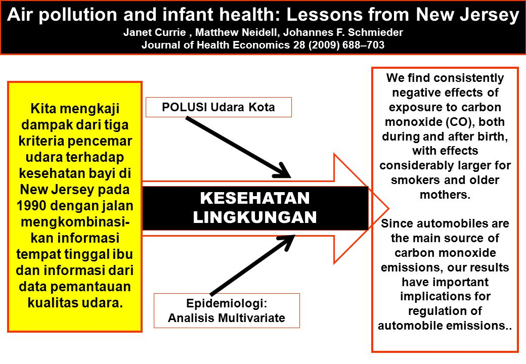 POLUSI Udara Kota Epidemiologi: Analisis Multivariate KESEHATAN LINGKUNGAN Air pollution and infant health: Lessons from New Jersey Janet Currie, Matt