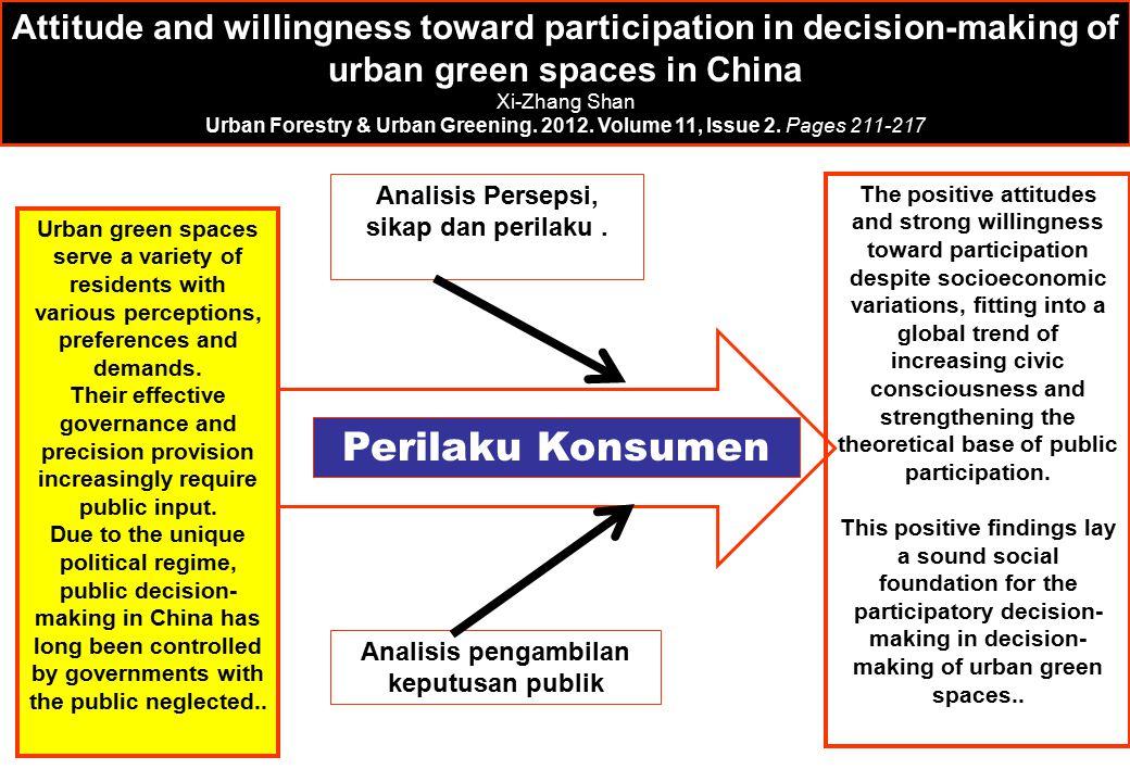 Analisis Persepsi, sikap dan perilaku.