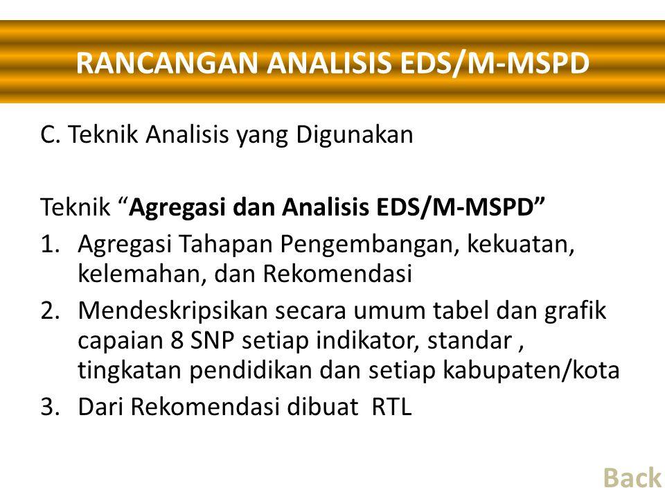"""C. Teknik Analisis yang Digunakan Teknik """"Agregasi dan Analisis EDS/M-MSPD"""" 1.Agregasi Tahapan Pengembangan, kekuatan, kelemahan, dan Rekomendasi 2.Me"""