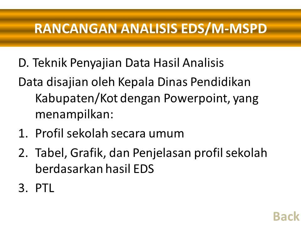 D. Teknik Penyajian Data Hasil Analisis Data disajian oleh Kepala Dinas Pendidikan Kabupaten/Kot dengan Powerpoint, yang menampilkan: 1.Profil sekolah