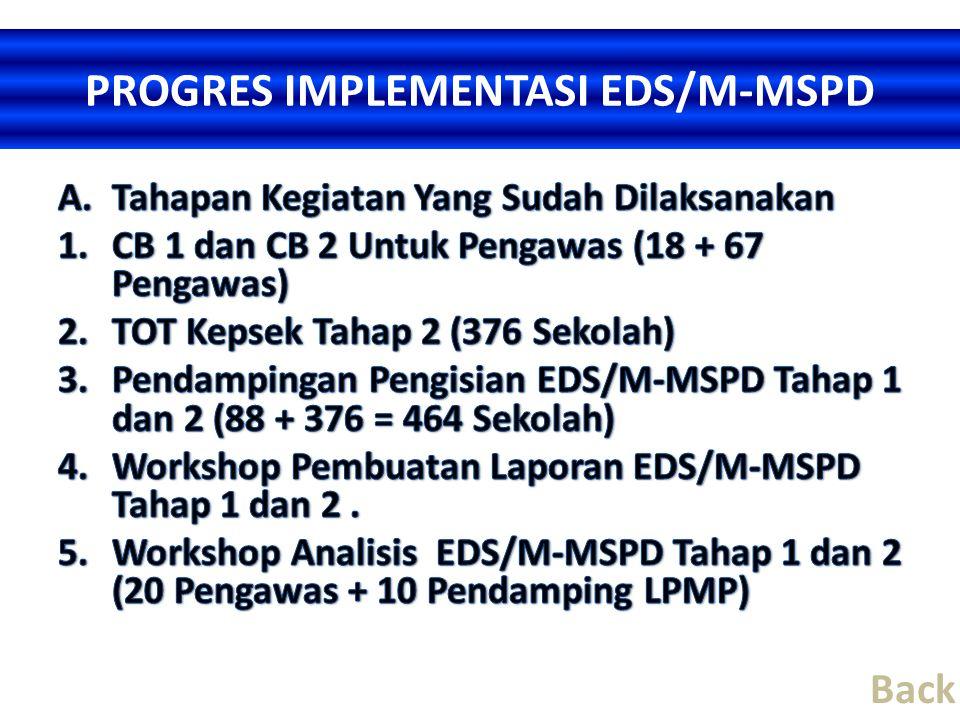 PROGRES IMPLEMENTASI EDS/M-MSPD Back