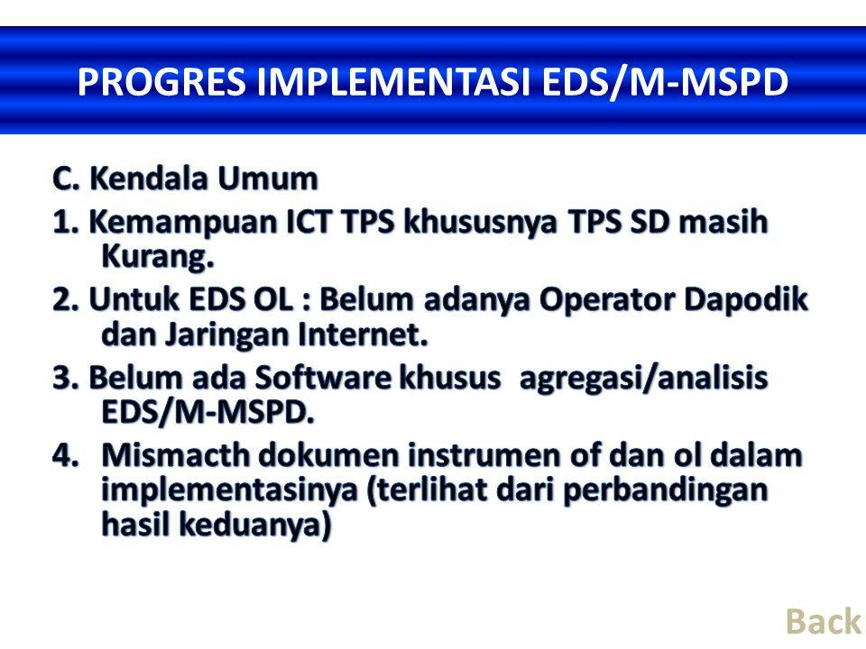 B. Lama Waktu Pelaksanaan 3 Hari 4-6 Desember 2011 RANCANGAN SEMINAR HASIL EDS/M-MSPD Back