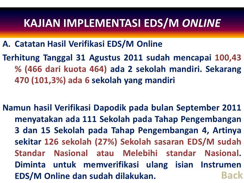 A.Catatan Hasil Verifikasi EDS/M Online Terhitung Tanggal 31 Agustus 2011 sudah mencapai 100,43 % (466 dari kuota 464) ada 2 sekolah mandiri. Sekarang