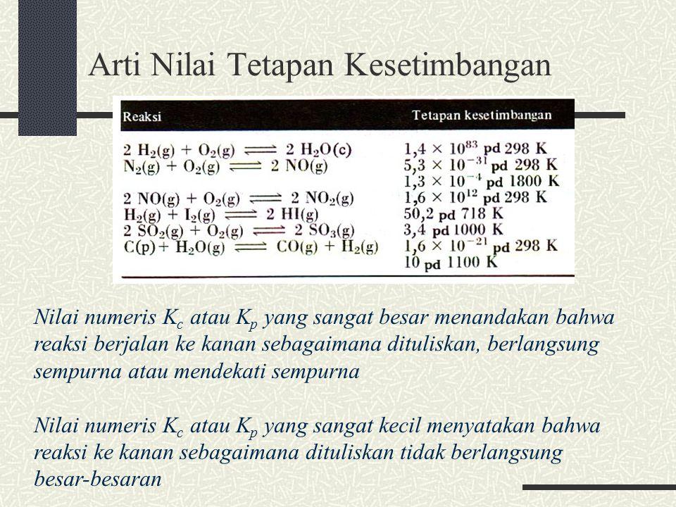 Arti Nilai Tetapan Kesetimbangan Nilai numeris K c atau K p yang sangat besar menandakan bahwa reaksi berjalan ke kanan sebagaimana dituliskan, berlangsung sempurna atau mendekati sempurna Nilai numeris K c atau K p yang sangat kecil menyatakan bahwa reaksi ke kanan sebagaimana dituliskan tidak berlangsung besar-besaran