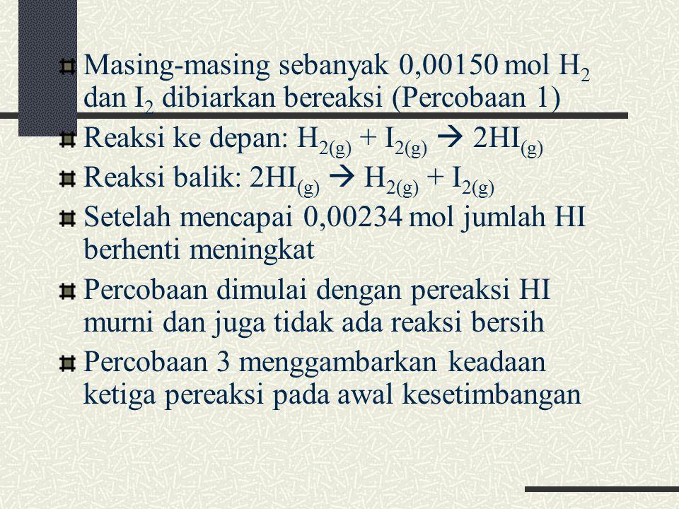 Soal Latihan Reaksi 2A (g) + B (g)  C (g) dibiarkan mencapai kesetimbangan.