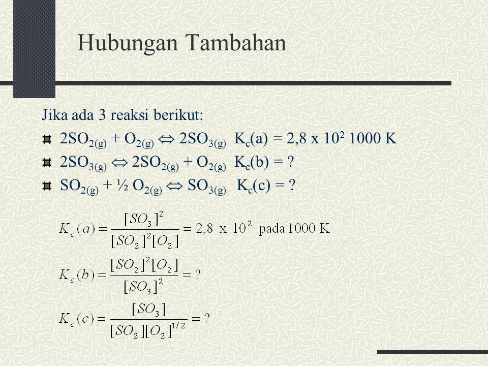 Hubungan Tambahan Jika ada 3 reaksi berikut: 2SO 2(g) + O 2(g)  2SO 3(g) K c (a) = 2,8 x 10 2 1000 K 2SO 3(g)  2SO 2(g) + O 2(g) K c (b) = .