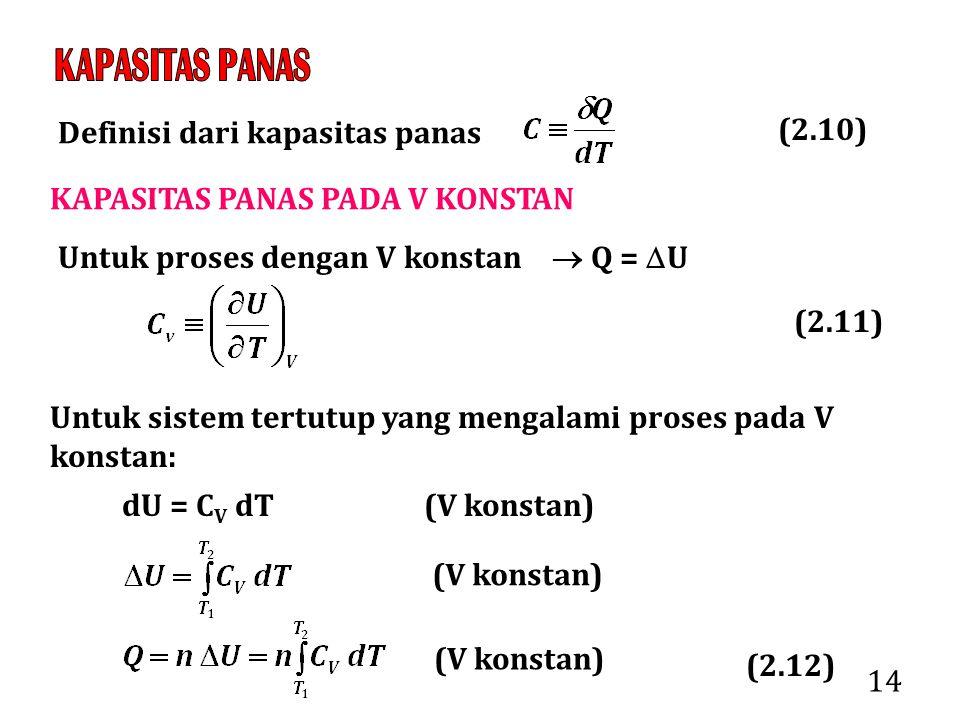 14 Definisi dari kapasitas panas KAPASITAS PANAS PADA V KONSTAN Untuk sistem tertutup yang mengalami proses pada V konstan: dU = C V dT (V konstan) (V