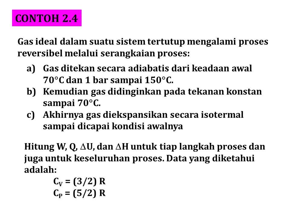 CONTOH 2.4 Gas ideal dalam suatu sistem tertutup mengalami proses reversibel melalui serangkaian proses: a)Gas ditekan secara adiabatis dari keadaan a