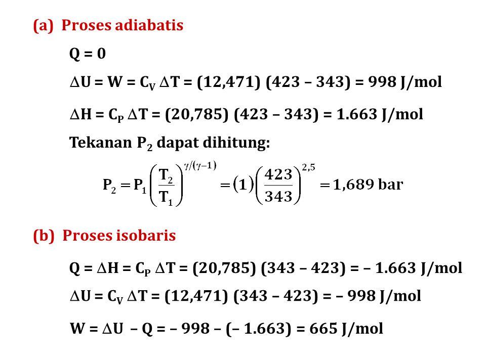 (a) Proses adiabatis Q = 0  U = W = C V  T = (12,471) (423 – 343) = 998 J/mol  H = C P  T = (20,785) (423 – 343) = 1.663 J/mol Tekanan P 2 dapat d