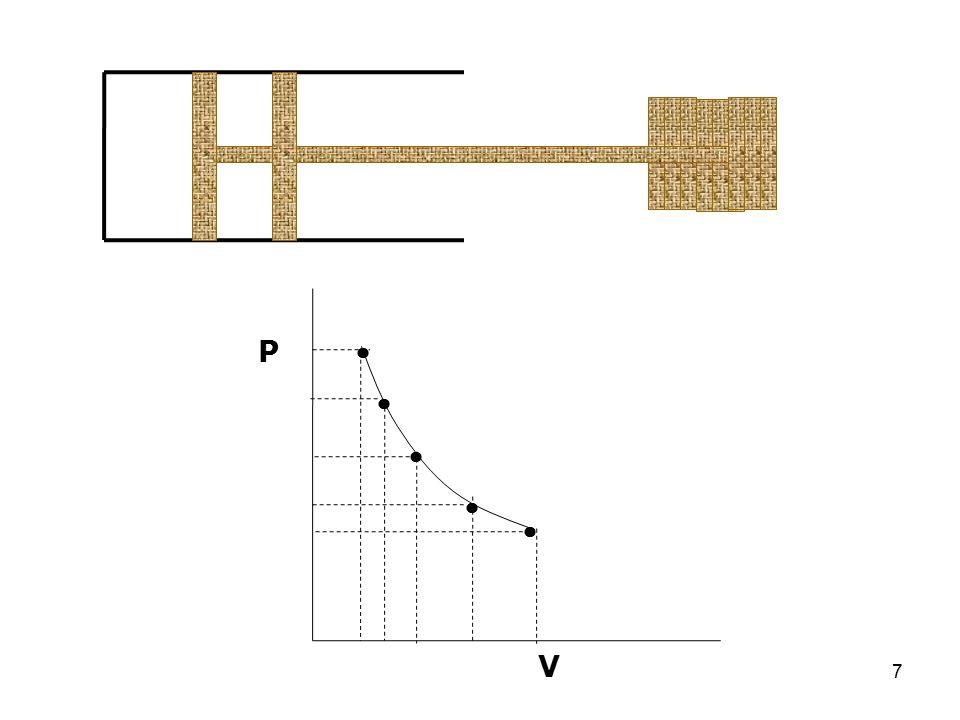 Persamaan gas ideal: U = U(T, P) P akibat dari gaya antar molekul Tidak ada gaya antar molekul U = U(T) PV = RT Definisi dari kapasitas panas pada V konstan: Entalpy untuk gas ideal: H  U + PV = U(T) + RT = H(T) (2.11)