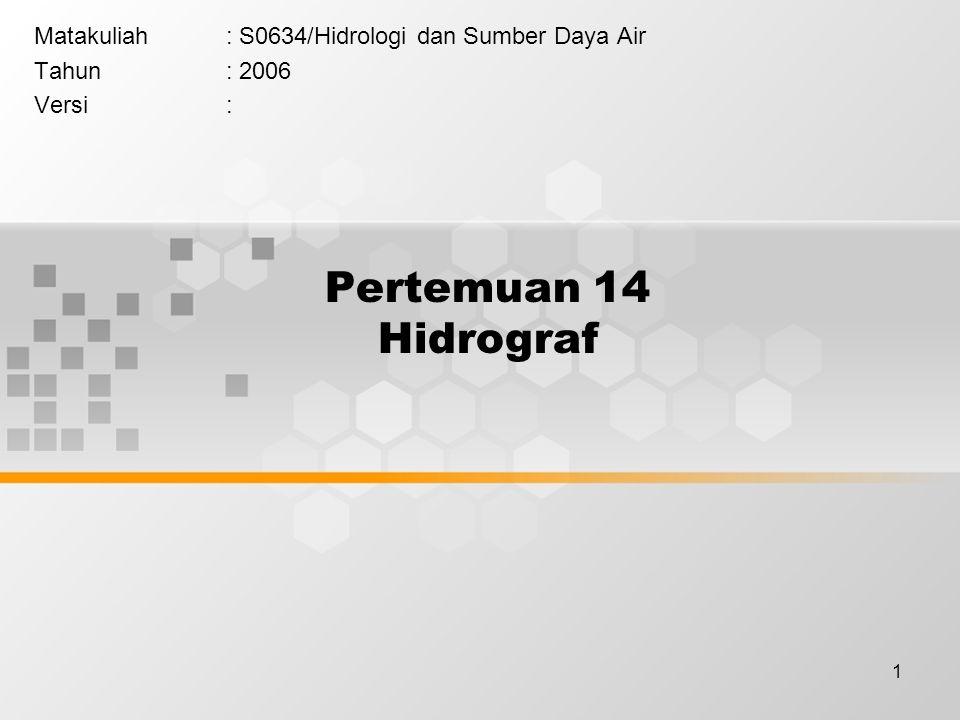 1 Pertemuan 14 Hidrograf Matakuliah: S0634/Hidrologi dan Sumber Daya Air Tahun: 2006 Versi: