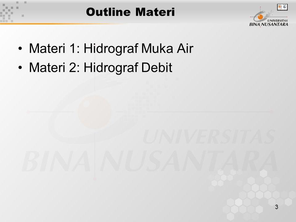 3 Outline Materi Materi 1: Hidrograf Muka Air Materi 2: Hidrograf Debit