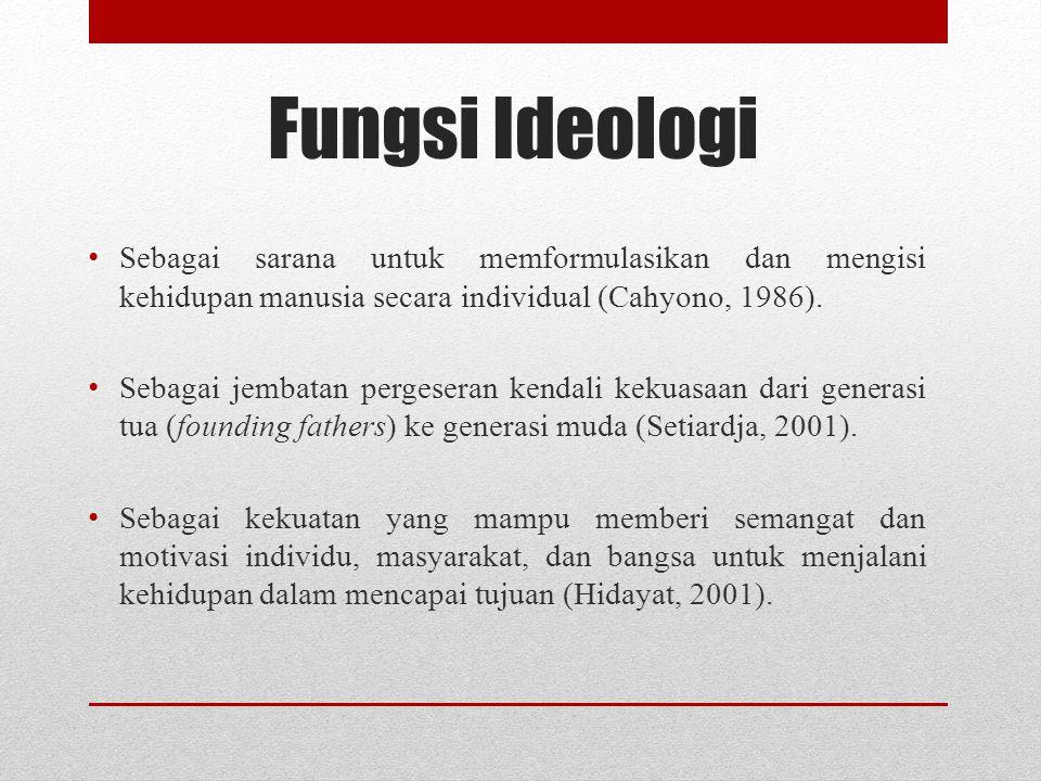 Fungsi Ideologi Sebagai sarana untuk memformulasikan dan mengisi kehidupan manusia secara individual (Cahyono, 1986). Sebagai jembatan pergeseran kend