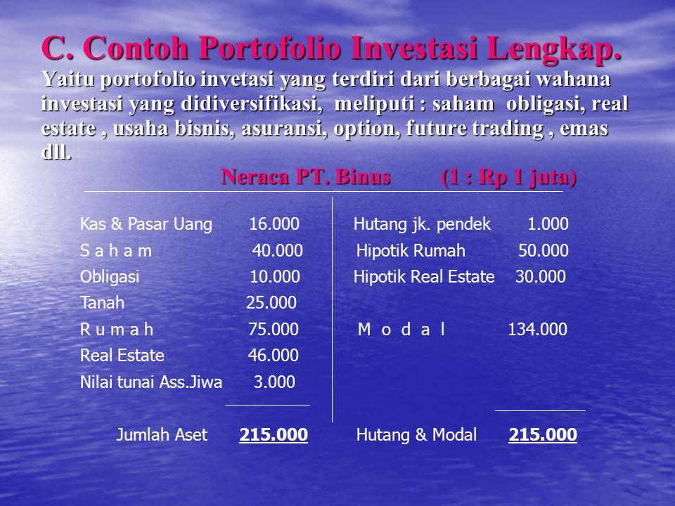 C.Contoh Portofolio Investasi Lengkap.