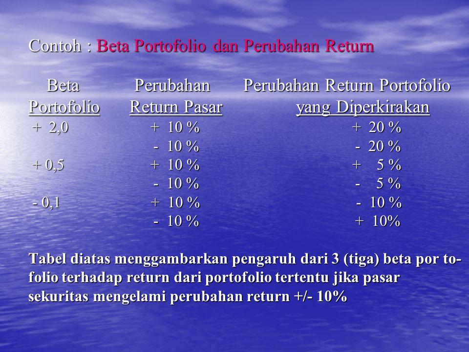Contoh : Beta Portofolio dan Perubahan Return Beta Perubahan Perubahan Return Portofolio Beta Perubahan Perubahan Return Portofolio Portofolio Return Pasar yang Diperkirakan + 2,0 + 10 % + 20 % + 2,0 + 10 % + 20 % - 10 % - 20 % - 10 % - 20 % + 0,5 + 10 % + 5 % + 0,5 + 10 % + 5 % - 10 % - 5 % - 10 % - 5 % - 0,1 + 10 % - 10 % - 0,1 + 10 % - 10 % - 10 % + 10% - 10 % + 10% Tabel diatas menggambarkan pengaruh dari 3 (tiga) beta por to- folio terhadap return dari portofolio tertentu jika pasar sekuritas mengelami perubahan return +/- 10%