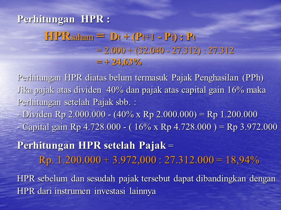 Perhitungan HPR : HPR saham = D t + (P t+1 - P t ) : P t HPR saham = D t + (P t+1 - P t ) : P t = 2.000 + (32.040 - 27.312) : 27.312 = 2.000 + (32.040 - 27.312) : 27.312 = + 24,63% = + 24,63% Perhitungan HPR diatas belum termasuk Pajak Penghasilan (PPh) Jika pajak atas dividen 40% dan pajak atas capital gain 16% maka Perhitungan setelah Pajak sbb.