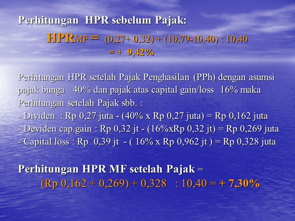 Perhitungan HPR sebelum Pajak: HPR MF = (0,27+ 0,32) + (10,79-10,40) : 10,40 HPR MF = (0,27+ 0,32) + (10,79-10,40) : 10,40 = + 9,42% = + 9,42% Perhitungan HPR setelah Pajak Penghasilan (PPh) dengan asumsi pajak bunga 40% dan pajak atas capital gain/loss 16% maka Perhitungan setelah Pajak sbb.