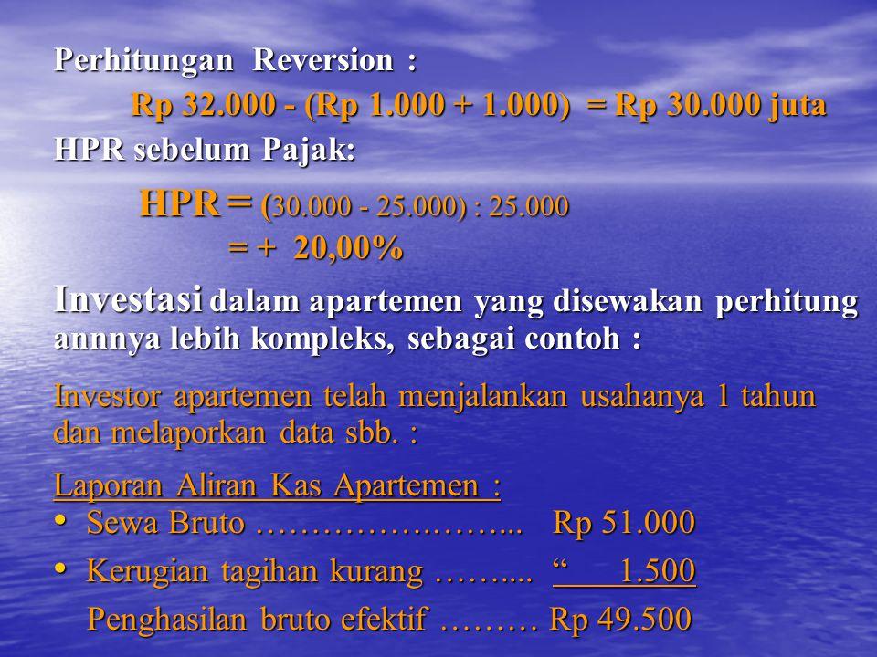 Perhitungan Reversion : Rp 32.000 - (Rp 1.000 + 1.000) = Rp 30.000 juta Rp 32.000 - (Rp 1.000 + 1.000) = Rp 30.000 juta HPR sebelum Pajak: HPR = ( 30.000 - 25.000) : 25.000 HPR = ( 30.000 - 25.000) : 25.000 = + 20,00% = + 20,00% Investasi dalam apartemen yang disewakan perhitung annnya lebih kompleks, sebagai contoh : Investor apartemen telah menjalankan usahanya 1 tahun dan melaporkan data sbb.