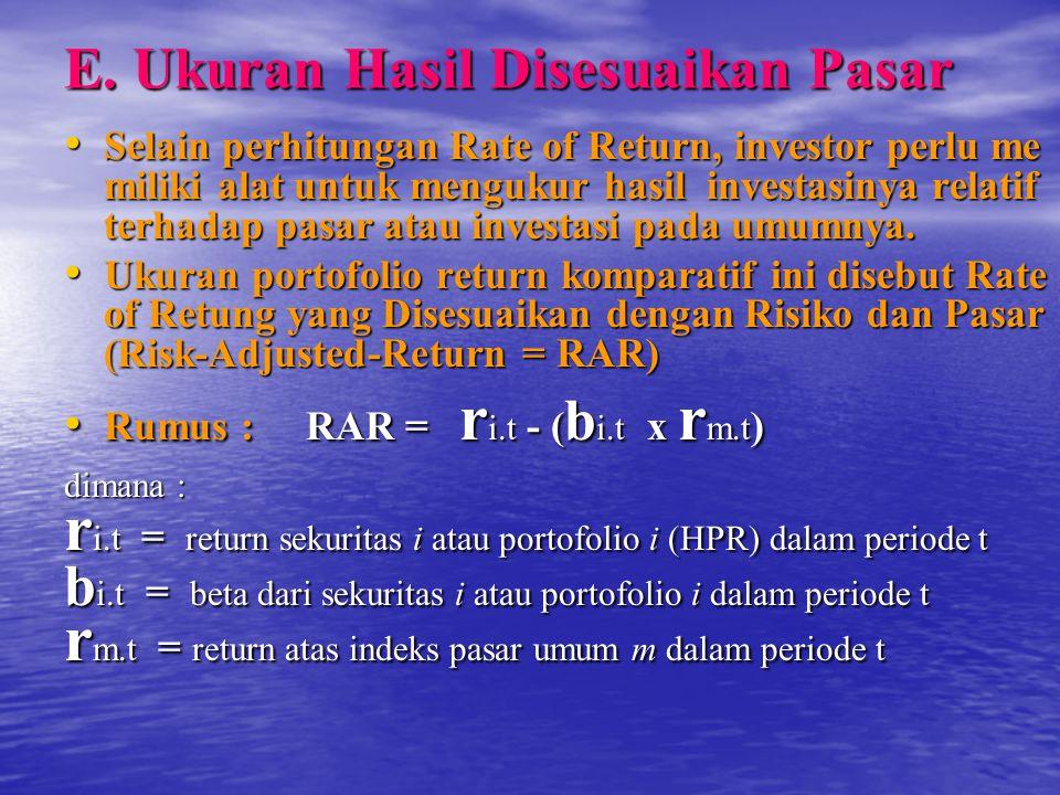 E. Ukuran Hasil Disesuaikan Pasar Selain perhitungan Rate of Return, investor perlu me miliki alat untuk mengukur hasil investasinya relatif terhadap